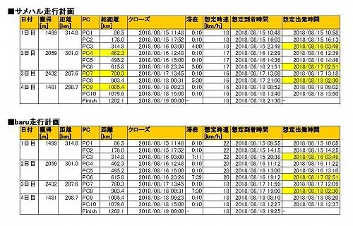 CH1200_走行計画