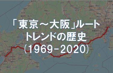 「東京~大阪」ルート トレンドの歴史(1969-2020)