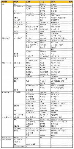 pbp_nimotsu_04.jpg