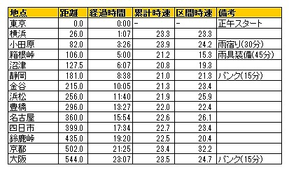 syodai_cannon.jpg